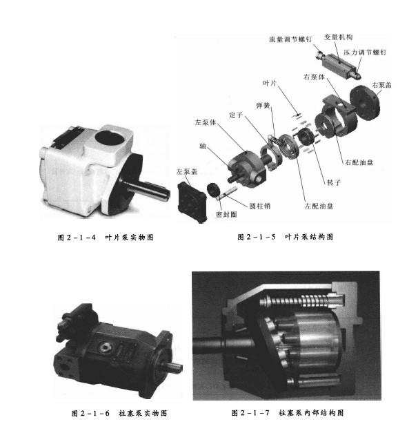 升降台液压传动系统的组成和各种常用液压元件图片